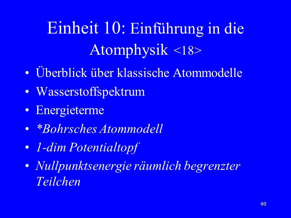39 Einheit 9: Grundlagen der Quantenphysik Debye-Scherrer-Verfahren Verhalten von Photonen + Elektronen im Doppelspaltversuch Unbestimmtheitsrelation