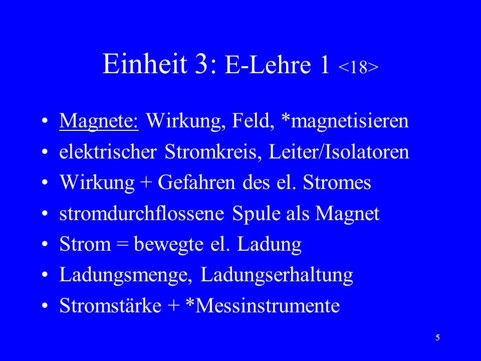 5 Einheit 3: E-Lehre 1 Magnete: Wirkung, Feld, *magnetisieren elektrischer Stromkreis, Leiter/Isolatoren Wirkung + Gefahren des el.