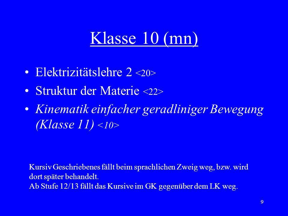 9 Klasse 10 (mn) Elektrizitätslehre 2 Struktur der Materie Kinematik einfacher geradliniger Bewegung (Klasse 11) Kursiv Geschriebenes fällt beim sprachlichen Zweig weg, bzw.