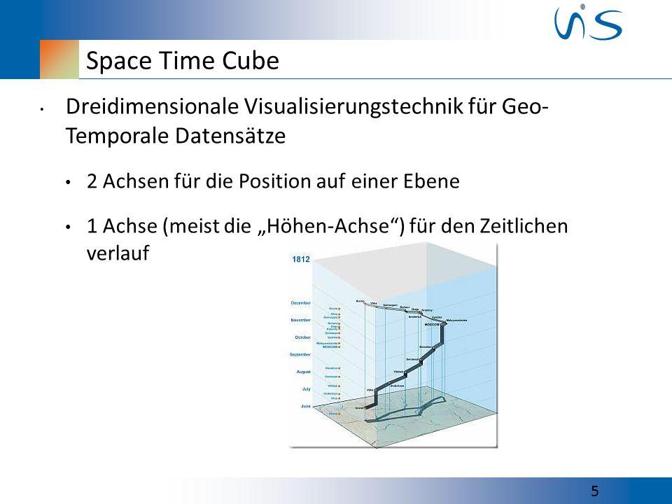 """Space Time Cube Dreidimensionale Visualisierungstechnik für Geo- Temporale Datensätze 2 Achsen für die Position auf einer Ebene 1 Achse (meist die """"Höhen-Achse ) für den Zeitlichen verlauf 5"""