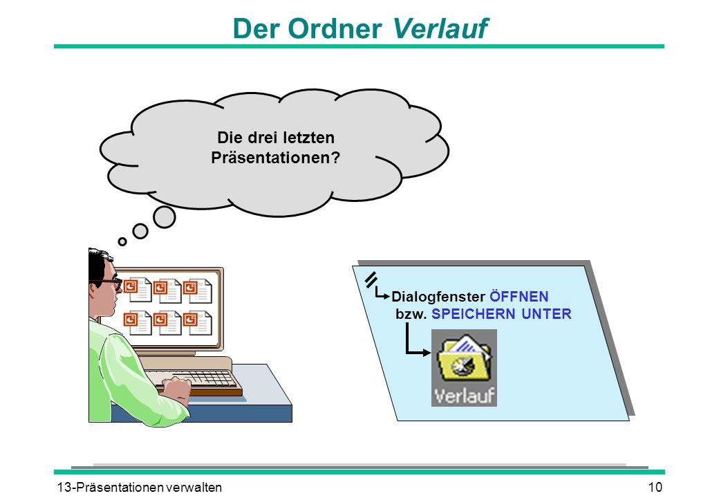 13-Präsentationen verwalten10 Der Ordner Verlauf Dialogfenster ÖFFNEN bzw. SPEICHERN UNTER Die drei letzten Präsentationen?