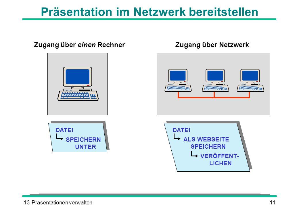 13-Präsentationen verwalten11 Präsentation im Netzwerk bereitstellen SPEICHERN UNTER Zugang über einen Rechner Zugang über Netzwerk DATEI ALS WEBSEITE