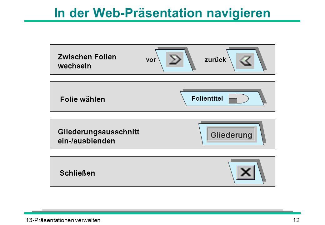 13-Präsentationen verwalten12 In der Web-Präsentation navigieren vorzurück Zwischen Folien wechseln Folientitel Folie wählen Gliederungsausschnitt ein