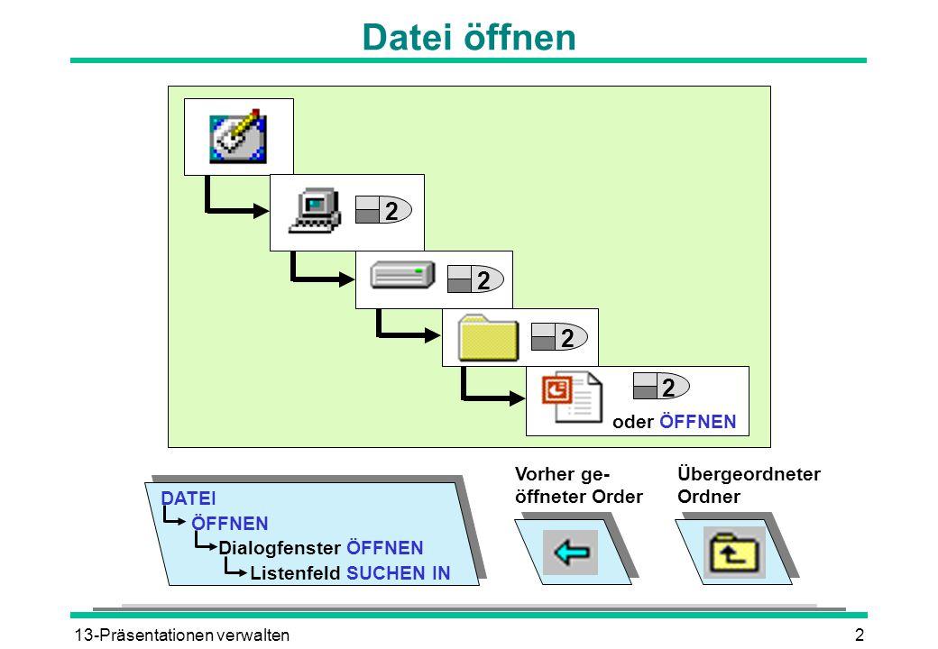 13-Präsentationen verwalten2 Datei öffnen DATEI ÖFFNEN Dialogfenster ÖFFNEN Listenfeld SUCHEN IN Vorher ge- öffneter Order Übergeordneter Ordner oder