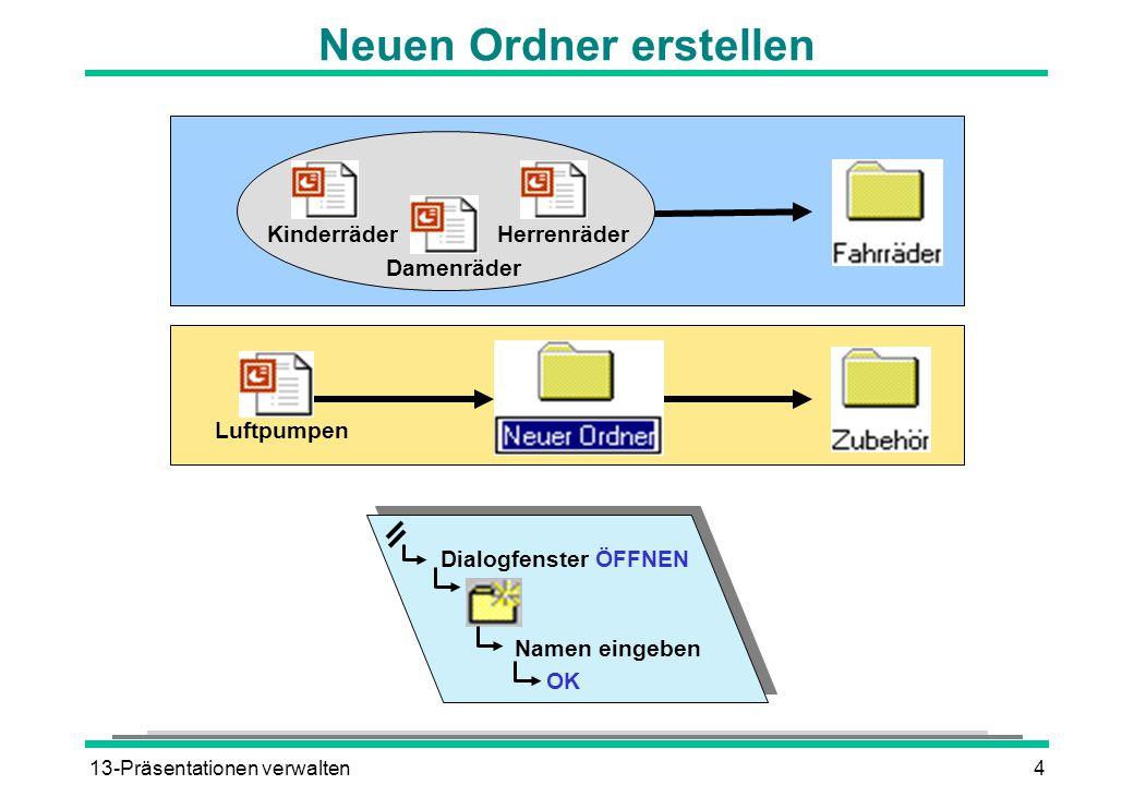 13-Präsentationen verwalten5 Dateien verwalten Datei Dialogfenster ÖFFNEN Datei markieren Datei Namen ändern RETURN Datei umbenennen Datei Kontextmenü KOPIEREN (bzw.