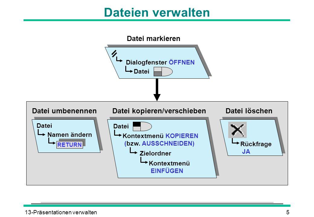 13-Präsentationen verwalten5 Dateien verwalten Datei Dialogfenster ÖFFNEN Datei markieren Datei Namen ändern RETURN Datei umbenennen Datei Kontextmenü