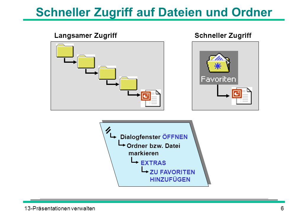 13-Präsentationen verwalten6 Schneller Zugriff auf Dateien und Ordner Langsamer ZugriffSchneller Zugriff EXTRAS Ordner bzw. Datei markieren Dialogfens