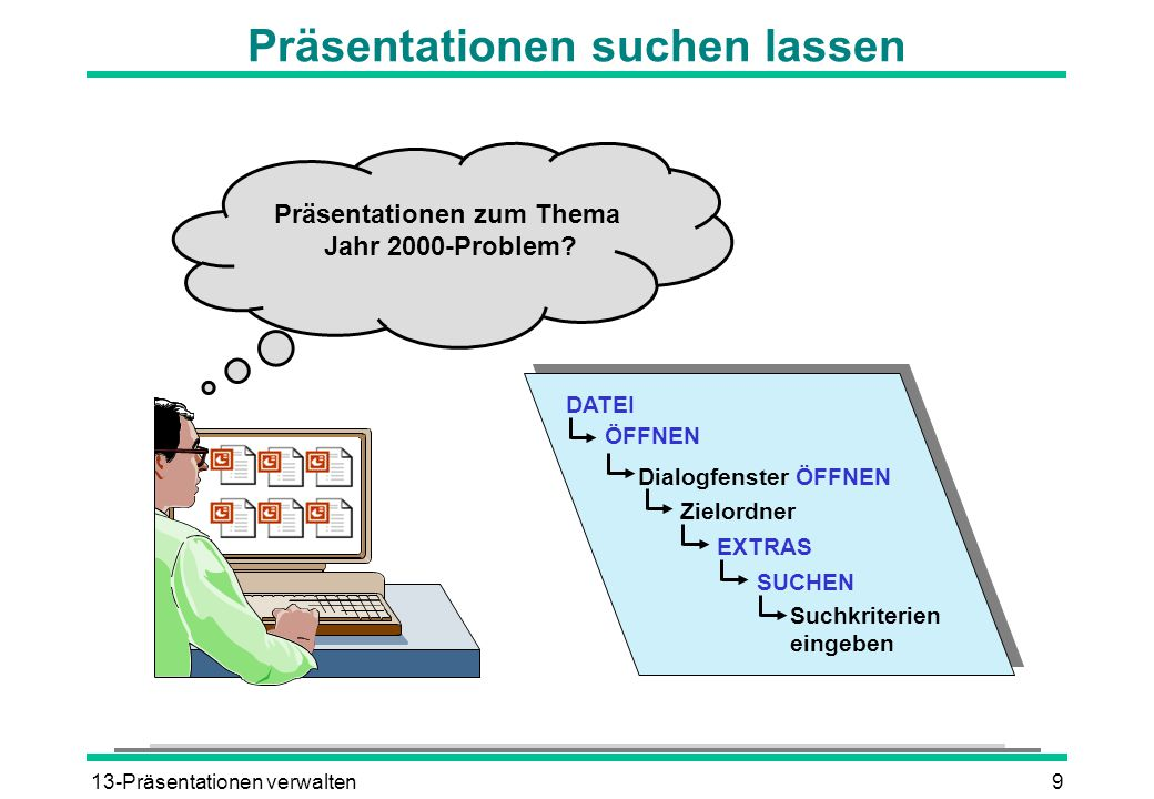 13-Präsentationen verwalten9 Präsentationen suchen lassen Präsentationen zum Thema Jahr 2000-Problem? DATEI ÖFFNEN Zielordner Dialogfenster ÖFFNEN SUC