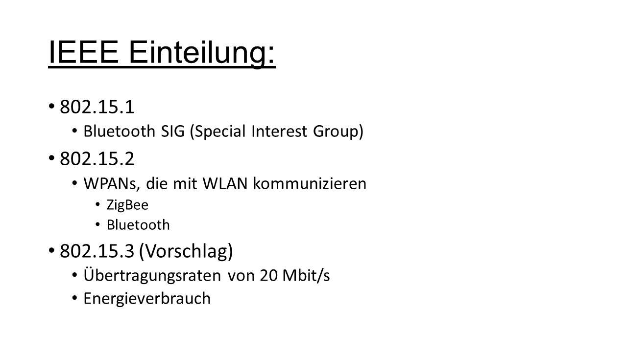 IEEE Einteilung: 802.15.1 Bluetooth SIG (Special Interest Group) 802.15.2 WPANs, die mit WLAN kommunizieren ZigBee Bluetooth 802.15.3 (Vorschlag) Übertragungsraten von 20 Mbit/s Energieverbrauch