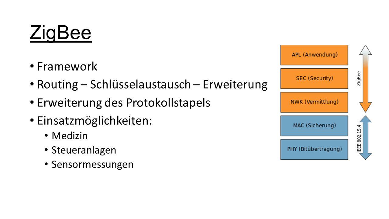 Framework Routing – Schlüsselaustausch – Erweiterung Erweiterung des Protokollstapels Einsatzmöglichkeiten: Medizin Steueranlagen Sensormessungen