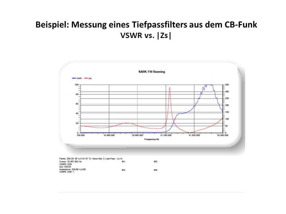 Beispiel: Messung eines Tiefpassfilters aus dem CB-Funk VSWR vs. |Zs|