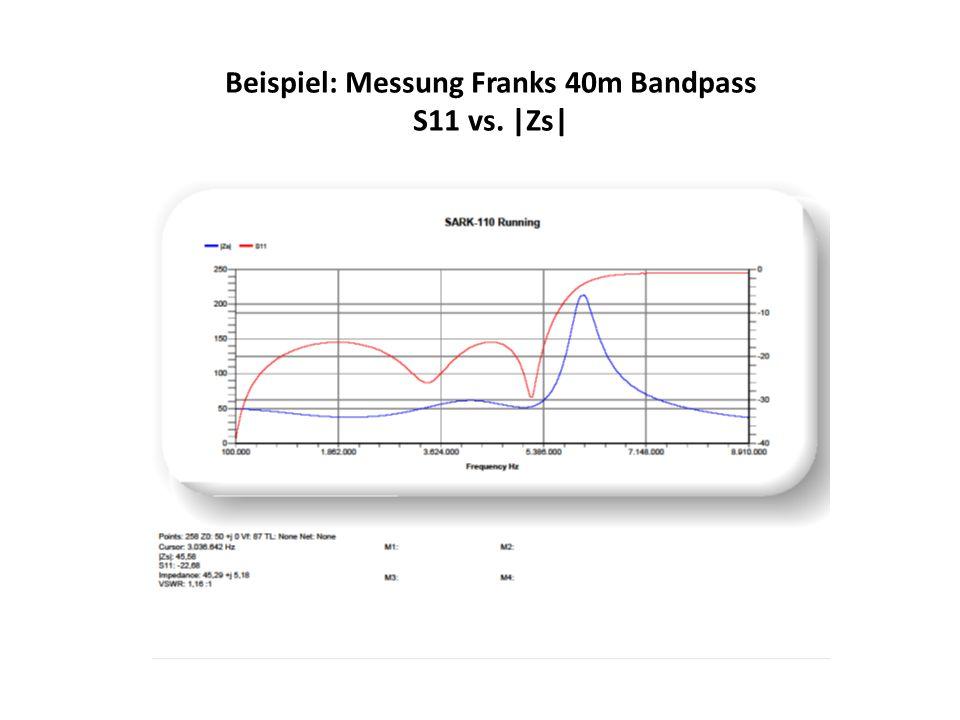 Beispiel: Messung Franks 40m Bandpass S11 vs. |Zs|