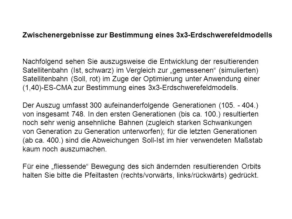 Generation: 295 von 748