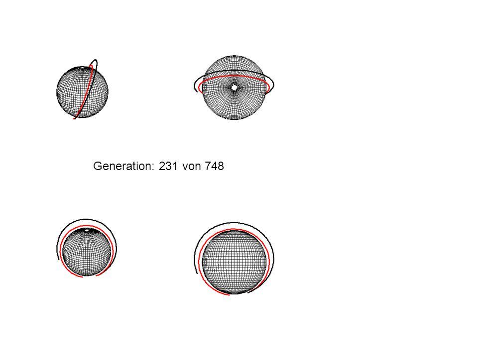 Generation: 231 von 748
