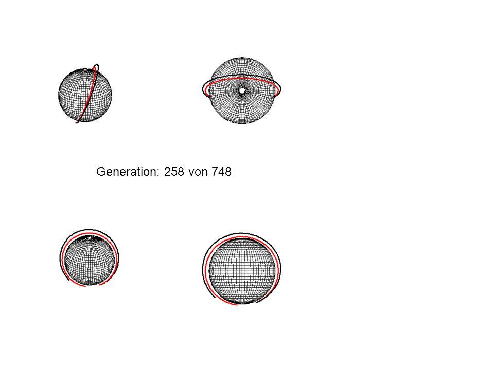 Generation: 258 von 748