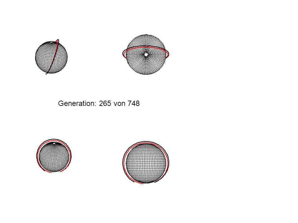 Generation: 265 von 748