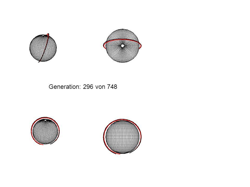 Generation: 296 von 748