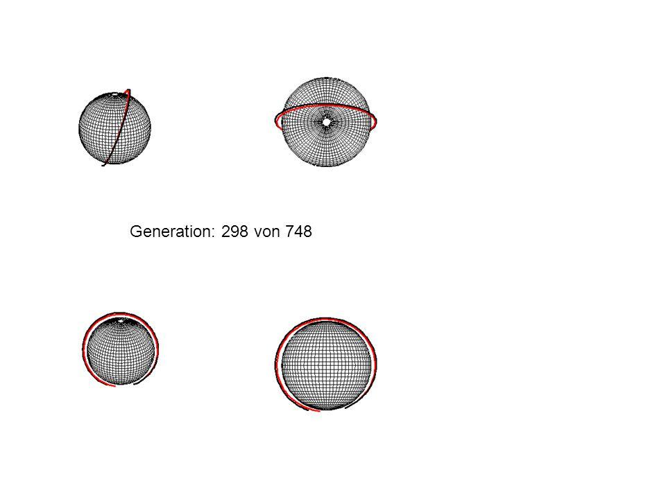 Generation: 298 von 748