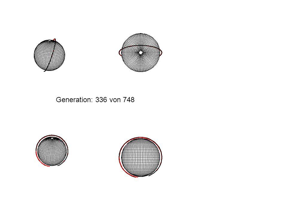 Generation: 336 von 748
