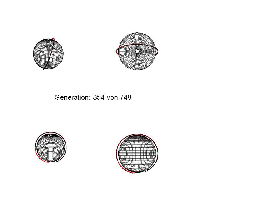 Generation: 354 von 748