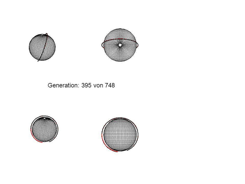 Generation: 395 von 748