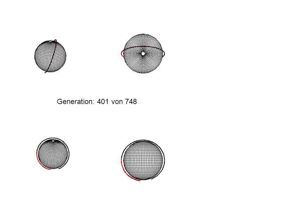 Generation: 401 von 748