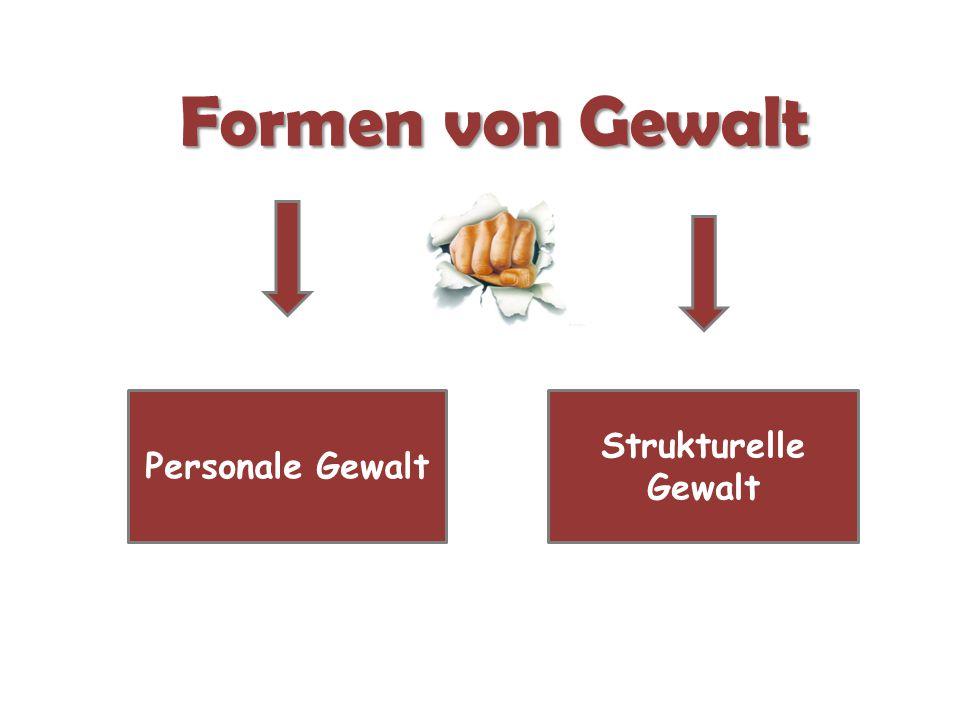 Quellenangabe http://www.acadepedia.de/lexi/Gerechtigkeit.html http://www.3sat.de/page/?source=/philosophie/159985/index.html http://de.wikipedia.org/wiki/Grundrechte_(Deutschland) http://www.politik-lernen.at/site/praxisboerse/article/106176.html http://www.dr-thomas-hartung.de/wp-content/uploads/2012/10/Justitia.jpg http://cdn.freebievectors.com/illustrations/12/s/scales-justice-black-and-white-silhouette- law/preview.jpg www.wikipedia.org www.gutefrage.net