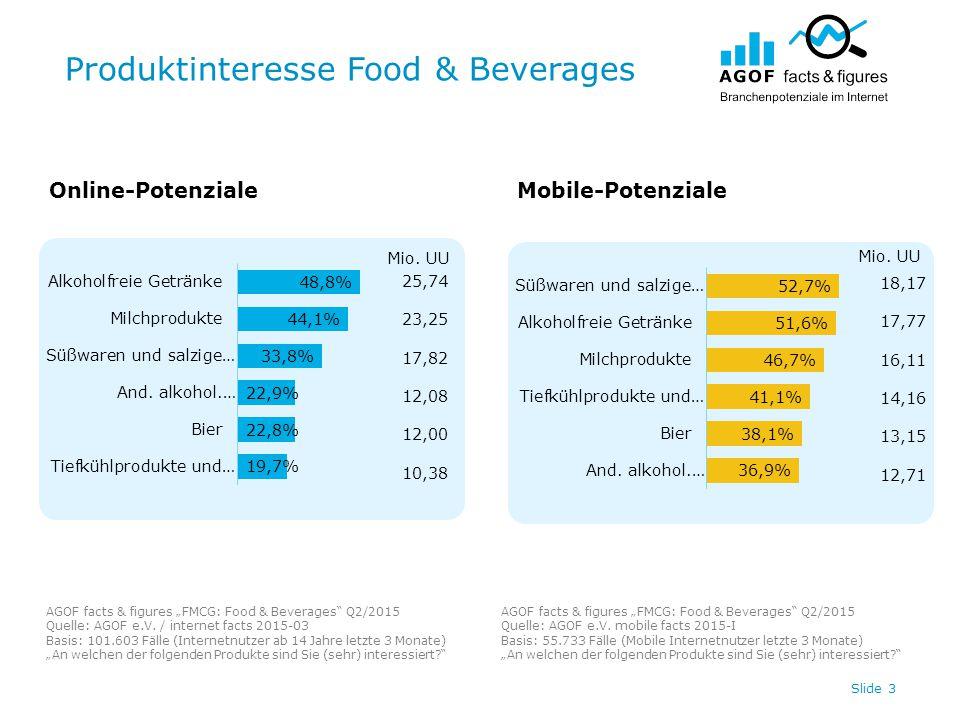 "Produktinteresse Food & Beverages Slide 3 Online-PotenzialeMobile-Potenziale AGOF facts & figures ""FMCG: Food & Beverages Q2/2015 Quelle: AGOF e.V."