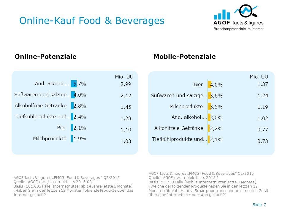"Online-Kauf Food & Beverages Slide 7 Online-PotenzialeMobile-Potenziale AGOF facts & figures ""FMCG: Food & Beverages Q2/2015 Quelle: AGOF e.V."
