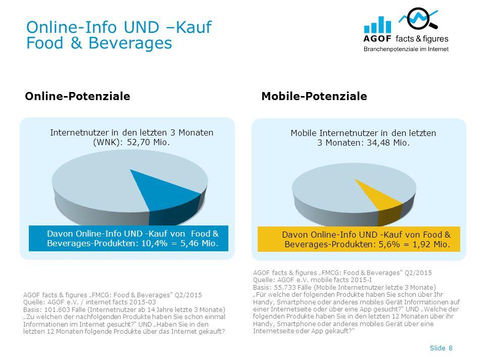 Online-Info UND –Kauf Food & Beverages Slide 8 Internetnutzer in den letzten 3 Monaten (WNK): 52,70 Mio.