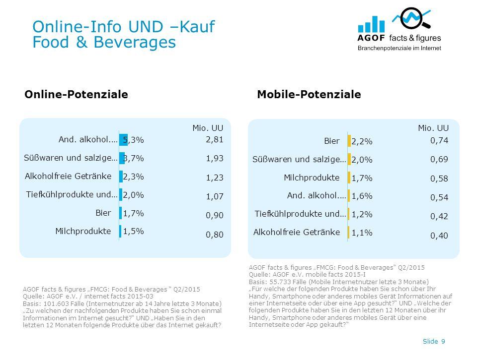 "Online-Info UND –Kauf Food & Beverages Slide 9 Online-PotenzialeMobile-Potenziale AGOF facts & figures ""FMCG: Food & Beverages Q2/2015 Quelle: AGOF e.V."