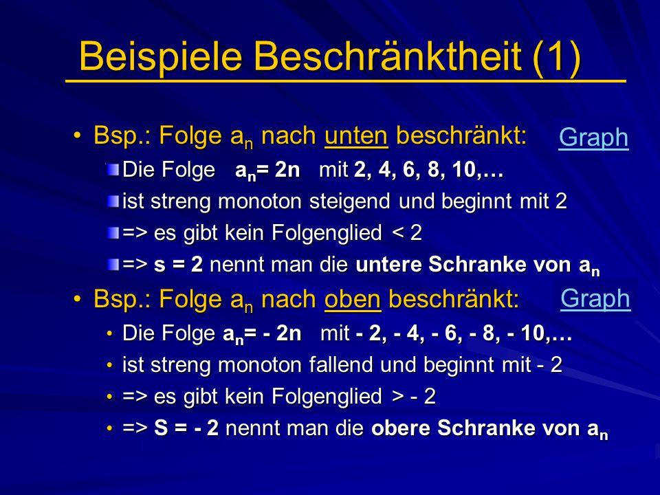 Beispiele Beschränktheit (1) Bsp.: Folge a n nach unten beschränkt:Bsp.: Folge a n nach unten beschränkt: Die Folge a n = 2n mit 2, 4, 6, 8, 10,… ist
