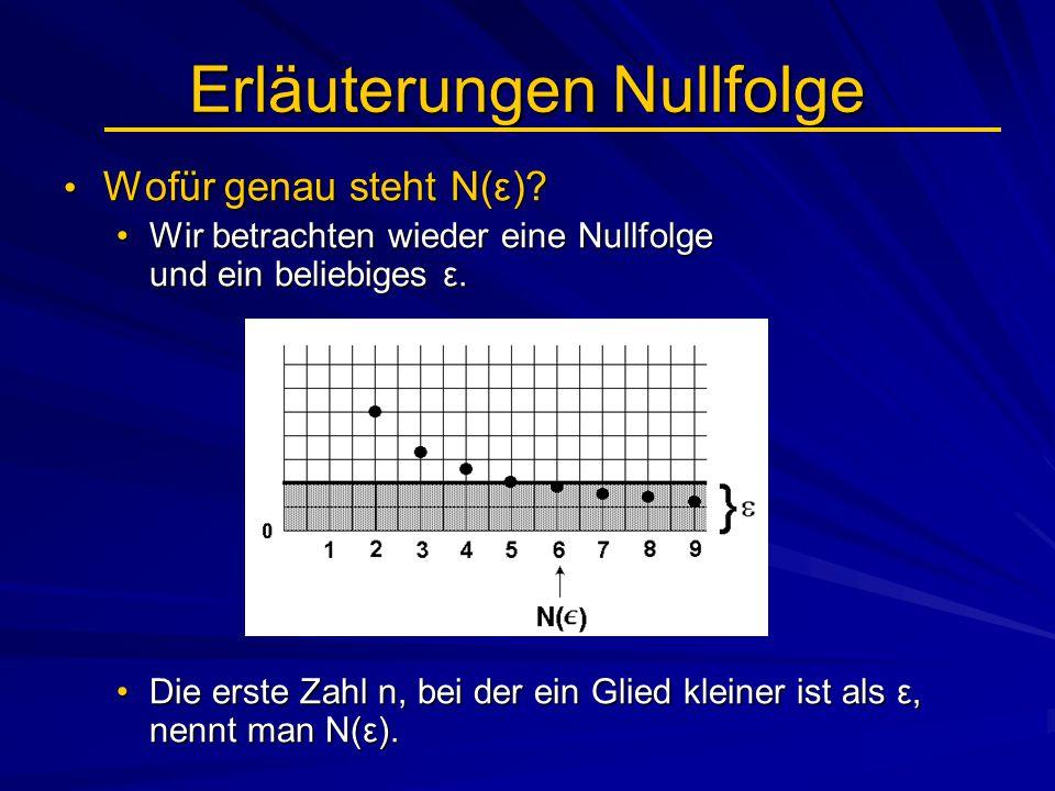 Erläuterungen Nullfolge Wofür genau steht N(ε)? Wofür genau steht N(ε)? Wir betrachten wieder eine Nullfolge und ein beliebiges ε.Wir betrachten wiede