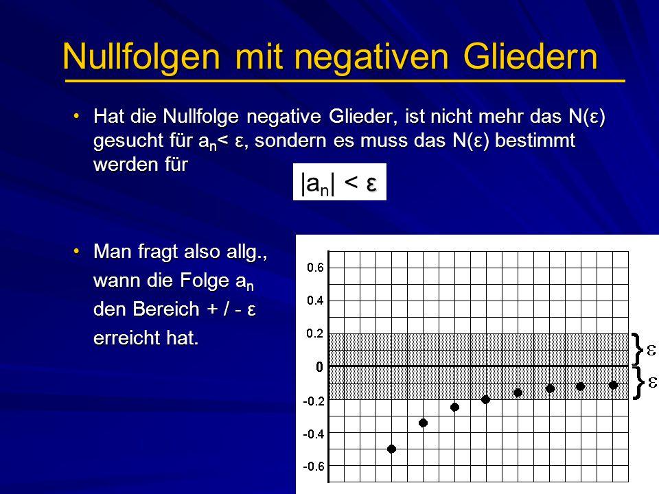 Nullfolgen mit negativen Gliedern Hat die Nullfolge negative Glieder, ist nicht mehr das N(ε) gesucht für a n < ε, sondern es muss das N(ε) bestimmt w