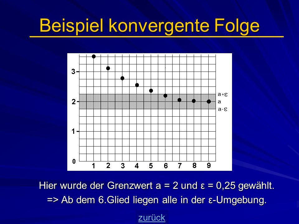 Beispiel konvergente Folge Hier wurde der Grenzwert a = 2 und ε = 0,25 gewählt. => Ab dem 6.Glied liegen alle in der ε-Umgebung. zurück
