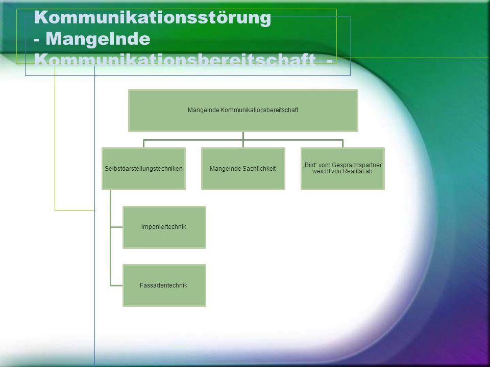 Kommunikationsstörung - Mangelnde Kommunikationsbereitschaft - Mangelnde Kommunikationsbereitschaft Selbstdarstellungstechniken Imponiertechnik Fassad