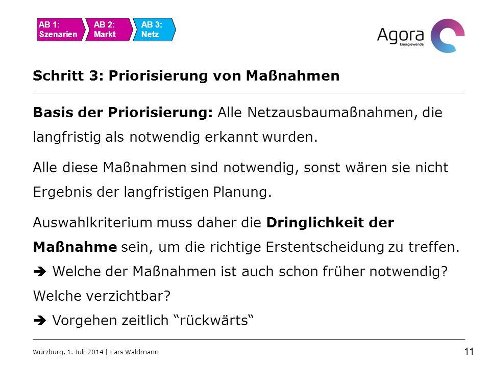 Schritt 3: Priorisierung von Maßnahmen Basis der Priorisierung: Alle Netzausbaumaßnahmen, die langfristig als notwendig erkannt wurden.