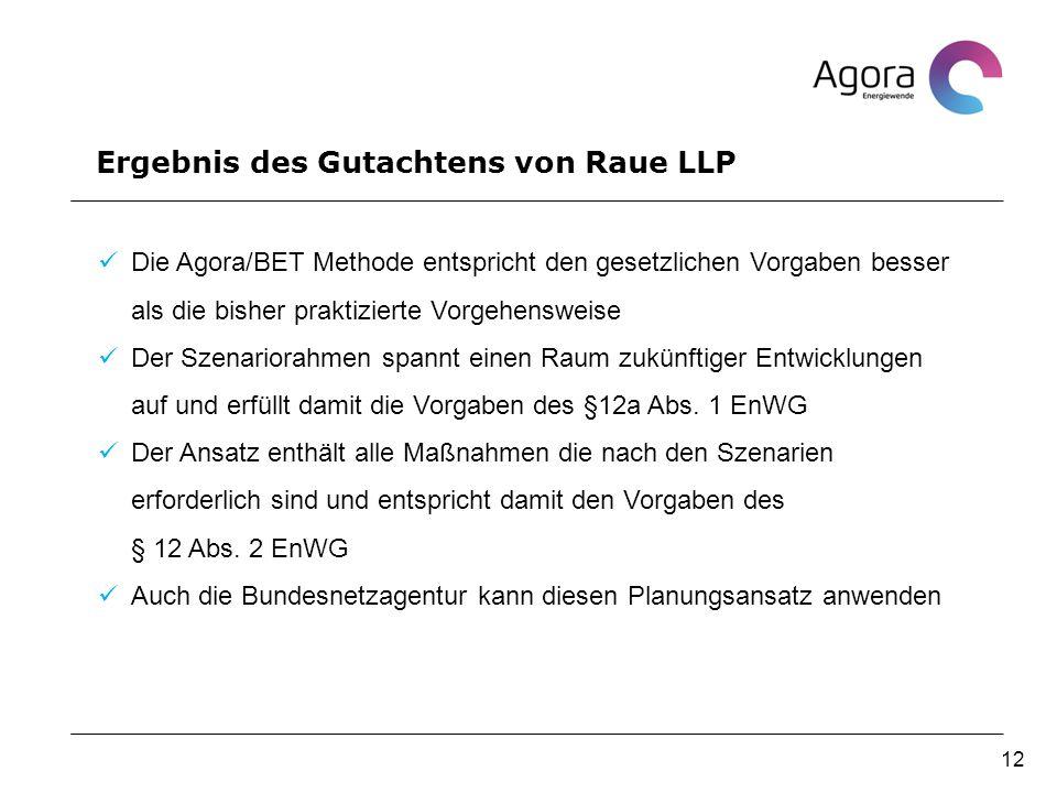 Ergebnis des Gutachtens von Raue LLP Die Agora/BET Methode entspricht den gesetzlichen Vorgaben besser als die bisher praktizierte Vorgehensweise Der Szenariorahmen spannt einen Raum zukünftiger Entwicklungen auf und erfüllt damit die Vorgaben des §12a Abs.