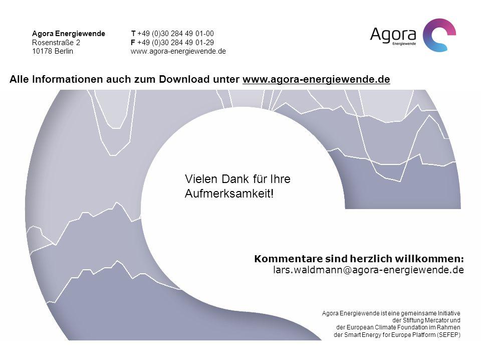 Kommentare sind herzlich willkommen: lars.waldmann@agora-energiewende.de Agora Energiewende Rosenstraße 2 10178 Berlin Agora Energiewende ist eine gemeinsame Initiative der Stiftung Mercator und der European Climate Foundation im Rahmen der Smart Energy for Europe Platform (SEFEP) T +49 (0)30 284 49 01-00 F +49 (0)30 284 49 01-29 www.agora-energiewende.de Alle Informationen auch zum Download unter www.agora-energiewende.dewww.agora-energiewende.de Vielen Dank für Ihre Aufmerksamkeit!