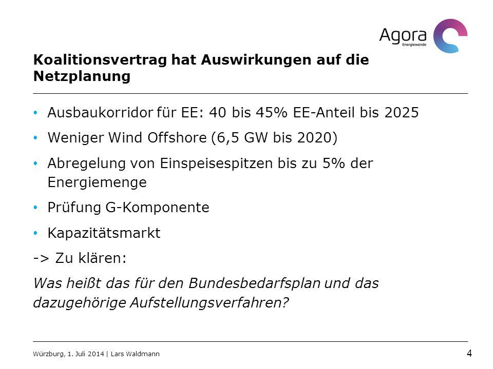 Koalitionsvertrag hat Auswirkungen auf die Netzplanung Ausbaukorridor für EE: 40 bis 45% EE-Anteil bis 2025 Weniger Wind Offshore (6,5 GW bis 2020) Abregelung von Einspeisespitzen bis zu 5% der Energiemenge Prüfung G-Komponente Kapazitätsmarkt -> Zu klären: Was heißt das für den Bundesbedarfsplan und das dazugehörige Aufstellungsverfahren.