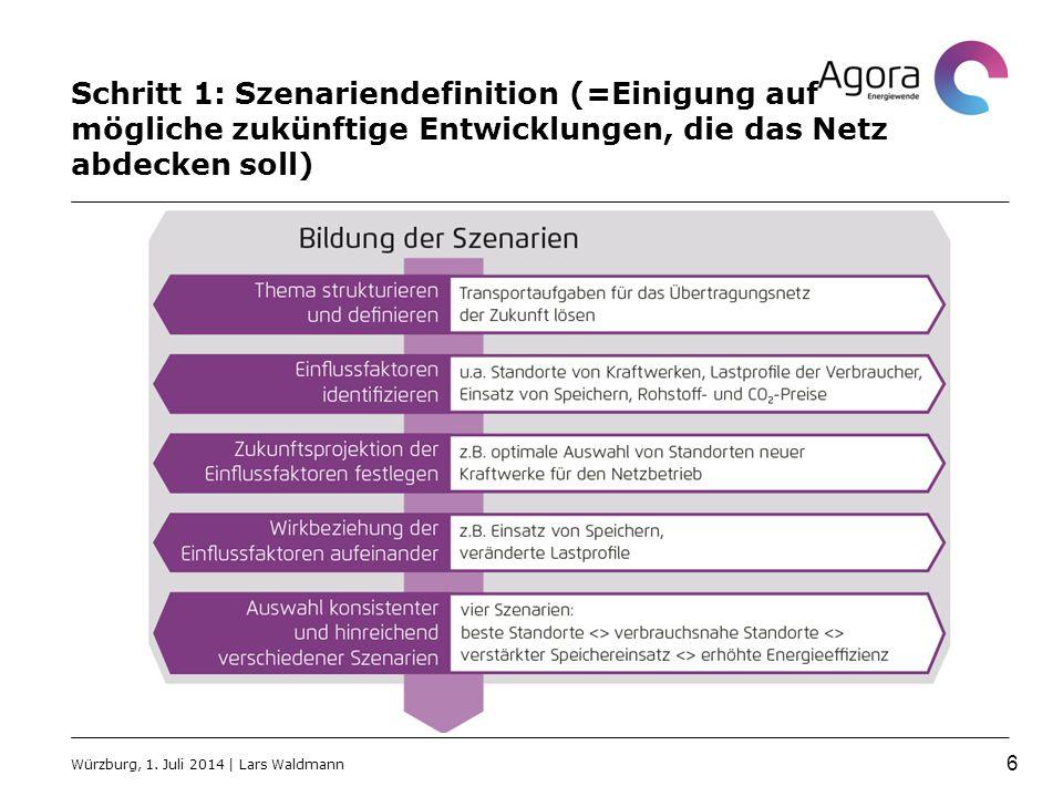 Schritt 1: Szenariendefinition (=Einigung auf mögliche zukünftige Entwicklungen, die das Netz abdecken soll) Würzburg, 1.
