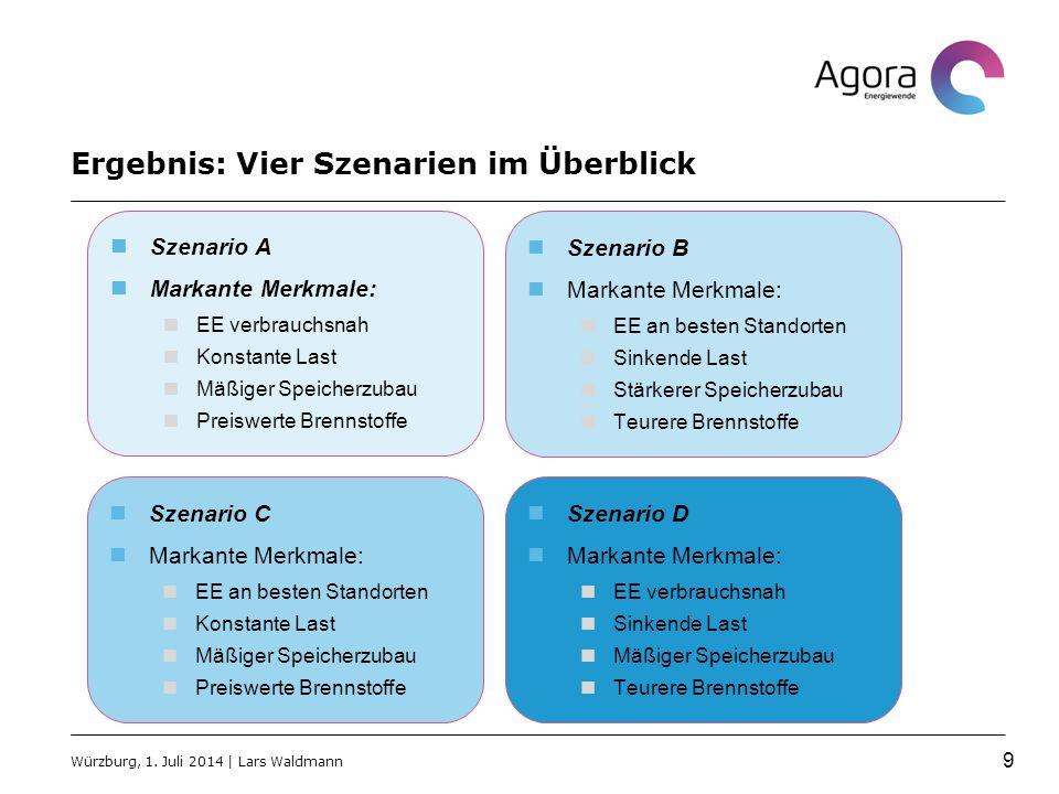 Ergebnis: Vier Szenarien im Überblick Szenario A Markante Merkmale: EE verbrauchsnah Konstante Last Mäßiger Speicherzubau Preiswerte Brennstoffe Würzburg, 1.