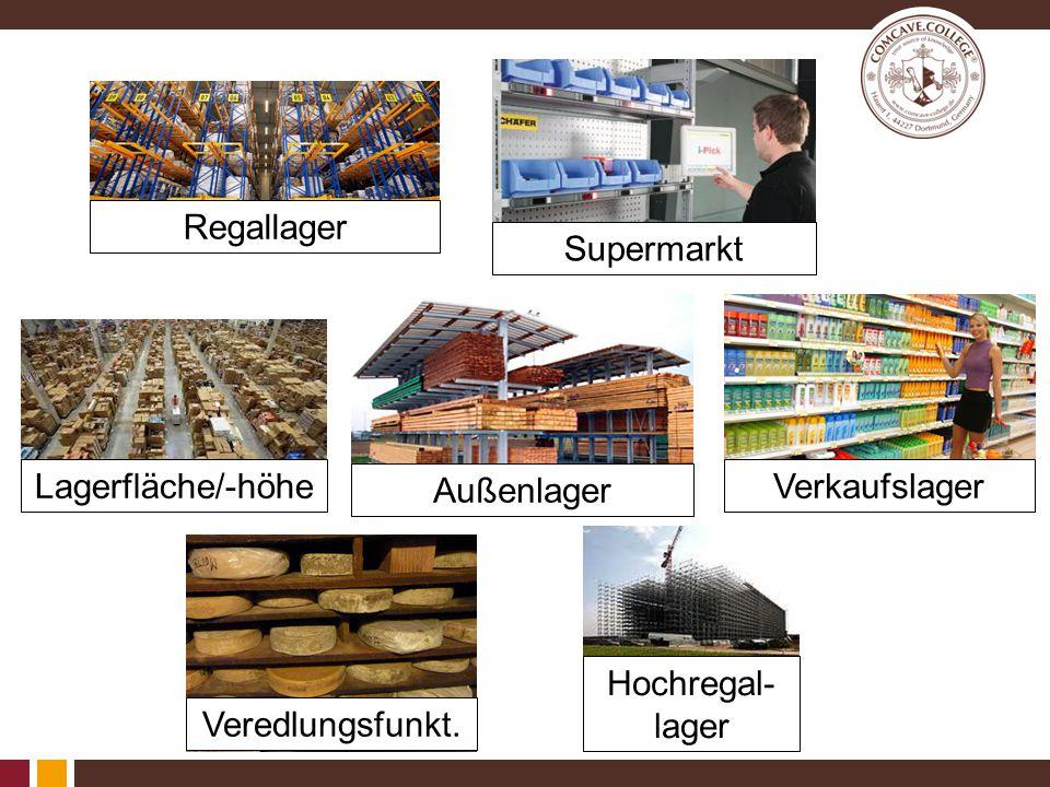 Beschaffung Die Beschaffung soll die erforderlichen Materialien für die Fertigung zur Verfügung stellen, wobei die Bereitstellung zu minimalen Kosten erfolgen soll.