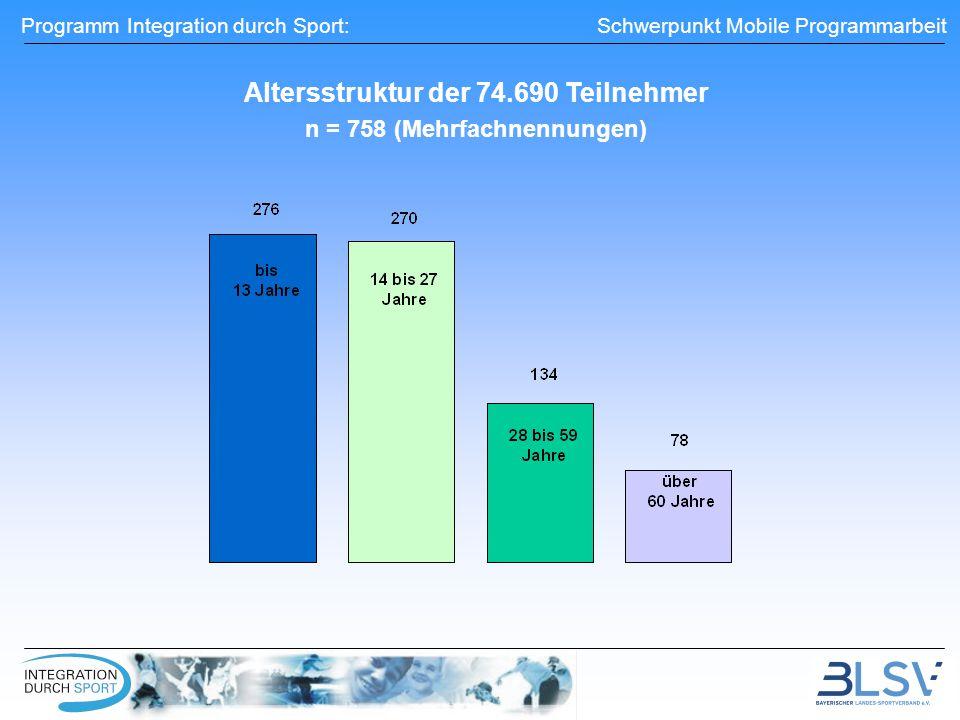 Programm Integration durch Sport: Schwerpunkt Mobile Programmarbeit Altersstruktur der 74.690 Teilnehmer n = 758 (Mehrfachnennungen)