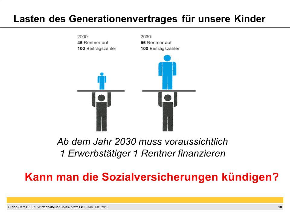 10 Brand-Bam I E937 I Wirtschaft- und Soizialprozesse I Köln I Mai 2010 Lasten des Generationenvertrages für unsere Kinder Kann man die Sozialversicherungen kündigen.