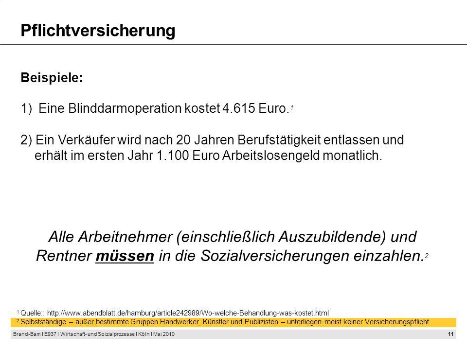 11 Brand-Bam I E937 I Wirtschaft- und Soizialprozesse I Köln I Mai 2010 Pflichtversicherung Alle Arbeitnehmer (einschließlich Auszubildende) und Rentner müssen in die Sozialversicherungen einzahlen.