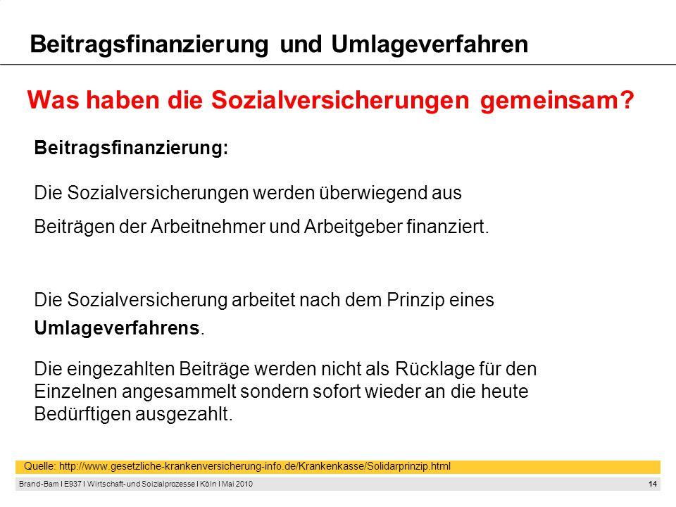 14 Brand-Bam I E937 I Wirtschaft- und Soizialprozesse I Köln I Mai 2010 Beitragsfinanzierung und Umlageverfahren Was haben die Sozialversicherungen gemeinsam.