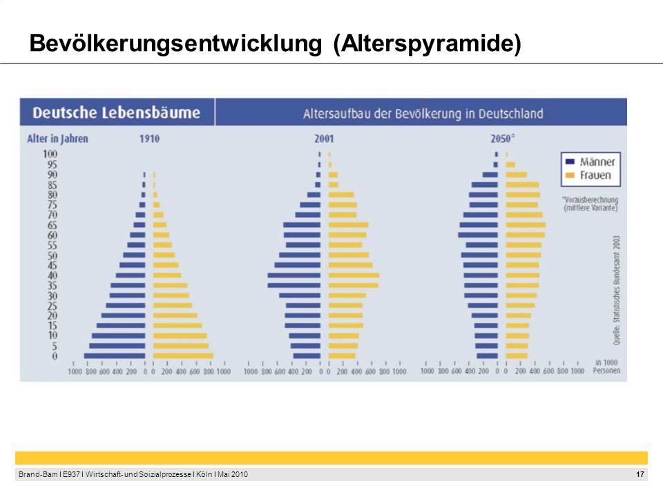17 Brand-Bam I E937 I Wirtschaft- und Soizialprozesse I Köln I Mai 2010 Bevölkerungsentwicklung (Alterspyramide)