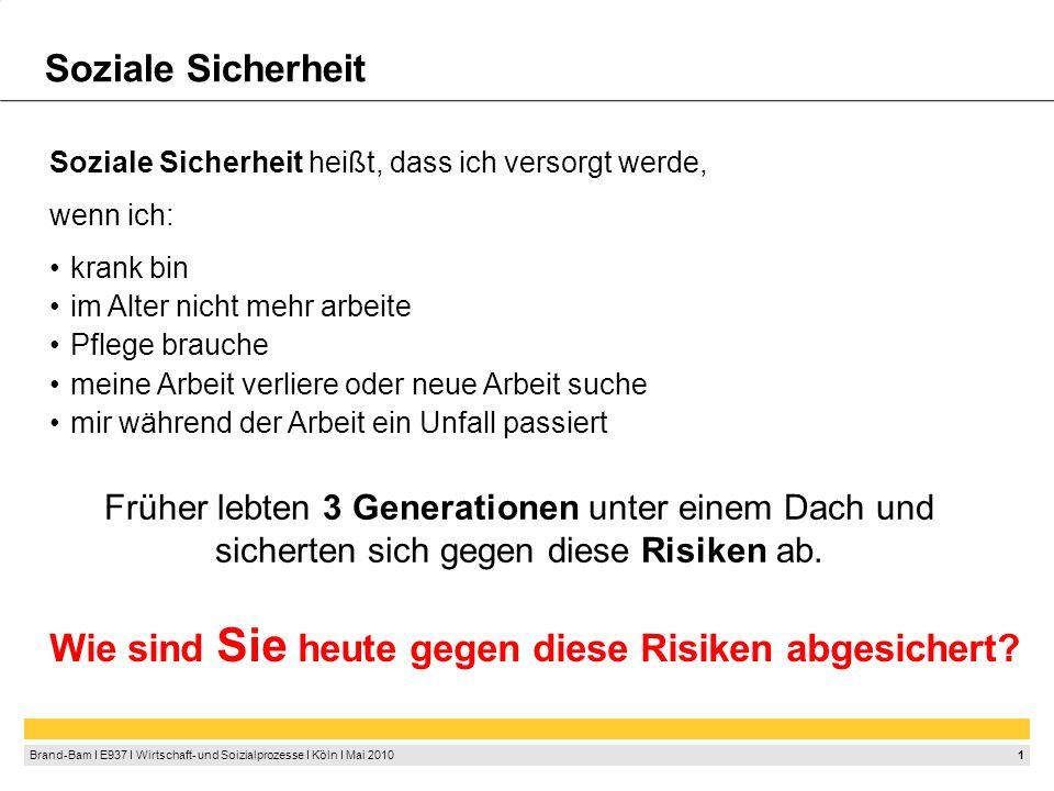 1 Brand-Bam I E937 I Wirtschaft- und Soizialprozesse I Köln I Mai 2010 Soziale Sicherheit Soziale Sicherheit heißt, dass ich versorgt werde, wenn ich: Früher lebten 3 Generationen unter einem Dach und sicherten sich gegen diese Risiken ab.