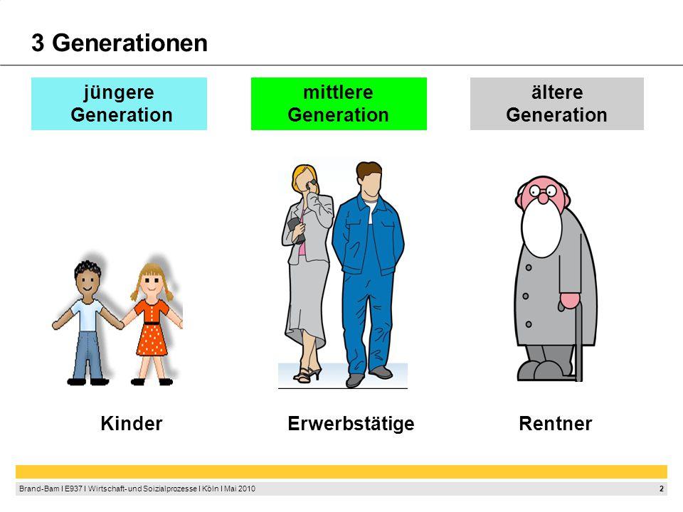 2 Brand-Bam I E937 I Wirtschaft- und Soizialprozesse I Köln I Mai 2010 3 Generationen mittlere Generation ältere Generation ErwerbstätigeRentner jüngere Generation Kinder